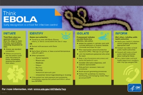 When Caring for Suspect or Confirmed Patients with Ebola